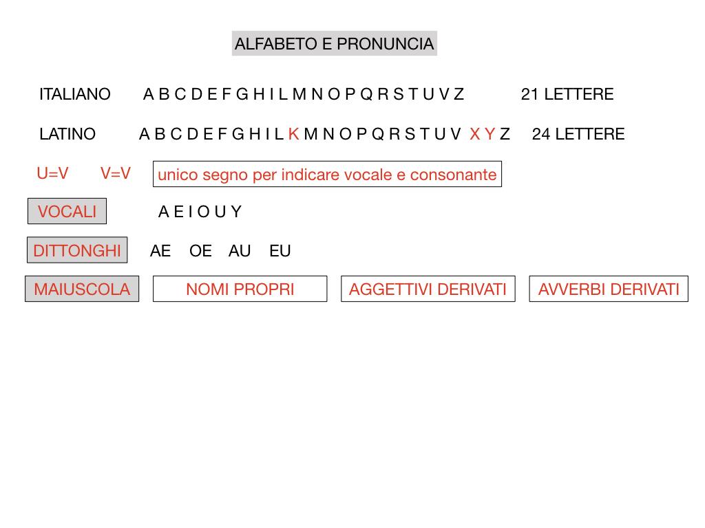 1. LATINO_ALFABETO_ACCENTO__SIMULAZIONE.018