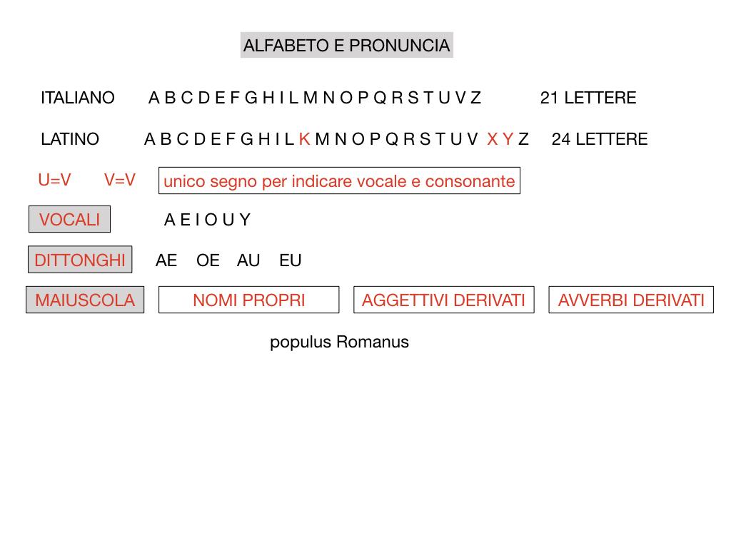 1. LATINO_ALFABETO_ACCENTO__SIMULAZIONE.019