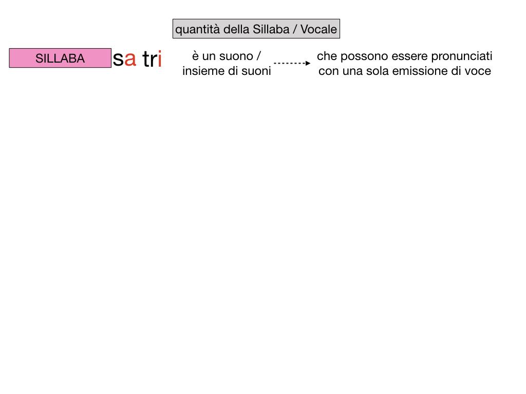 1. LATINO_ALFABETO_ACCENTO__SIMULAZIONE.087