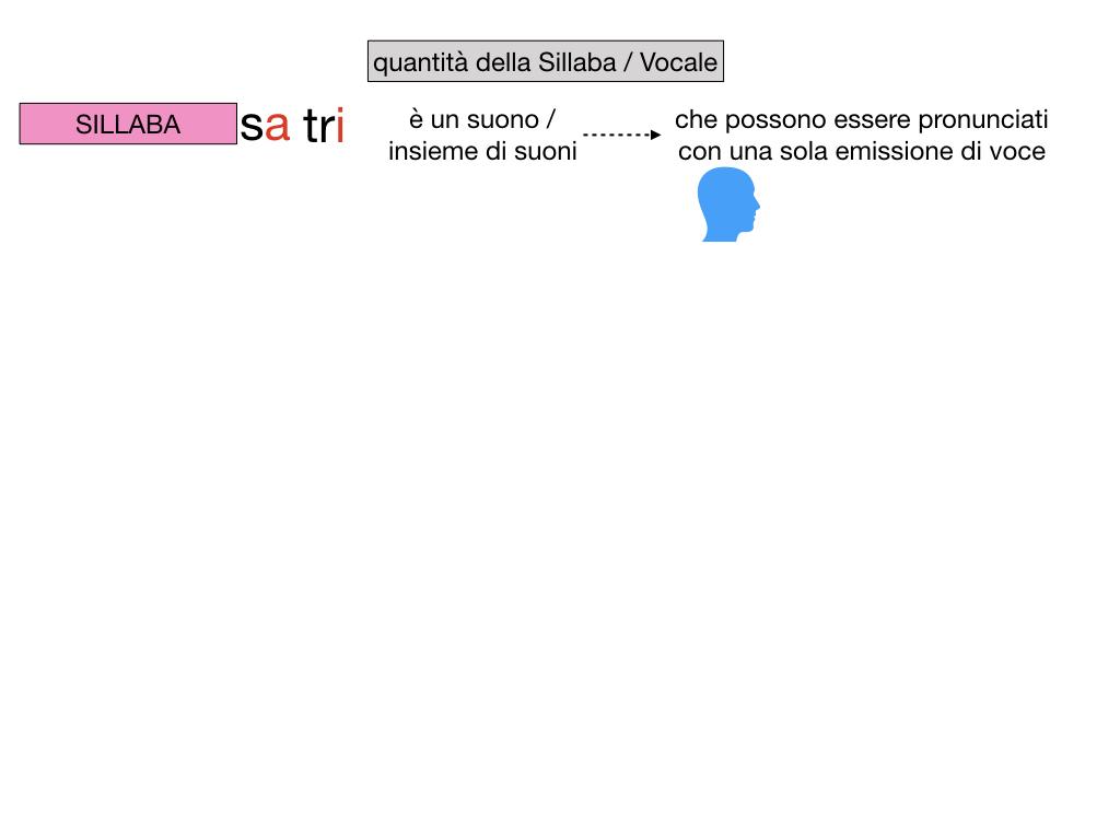 1. LATINO_ALFABETO_ACCENTO__SIMULAZIONE.088