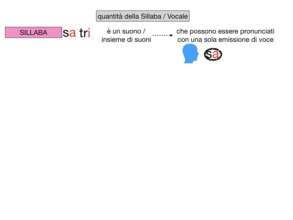 1. LATINO_ALFABETO_ACCENTO__SIMULAZIONE.089