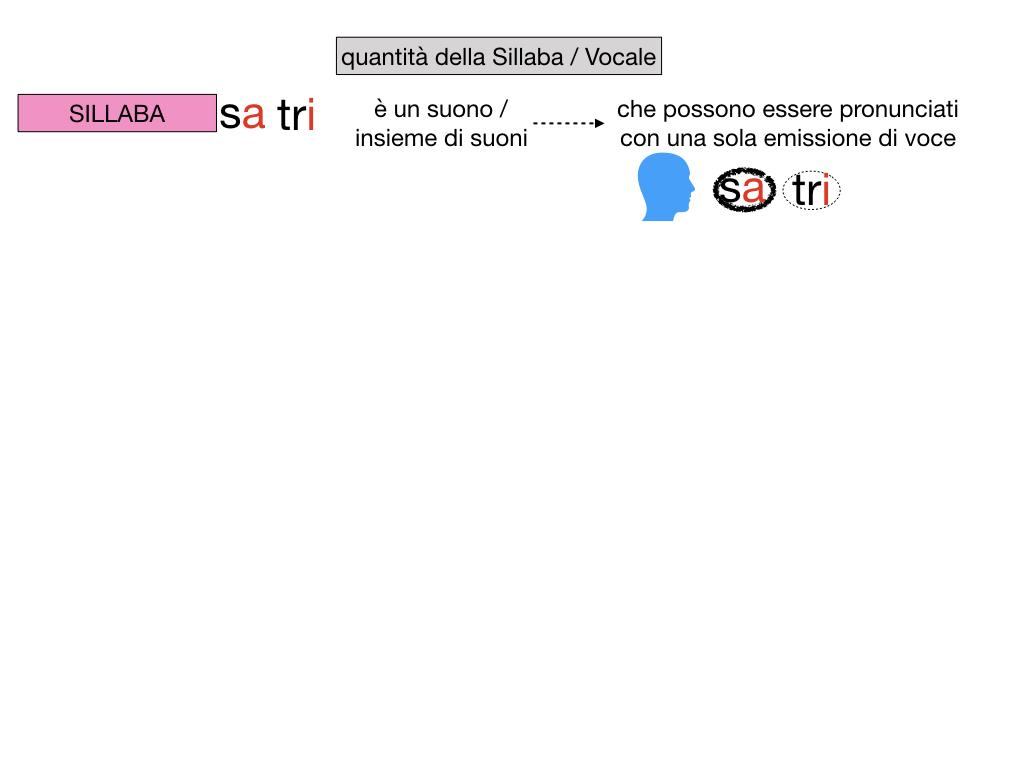 1. LATINO_ALFABETO_ACCENTO__SIMULAZIONE.090