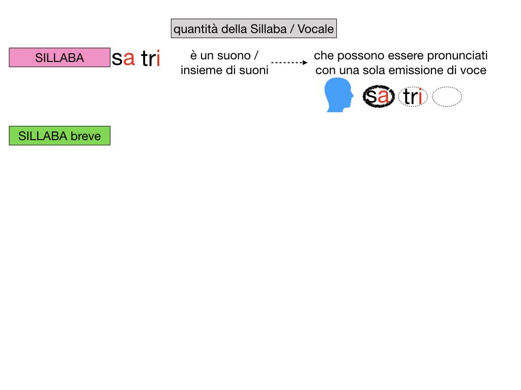 1. LATINO_ALFABETO_ACCENTO__SIMULAZIONE.092