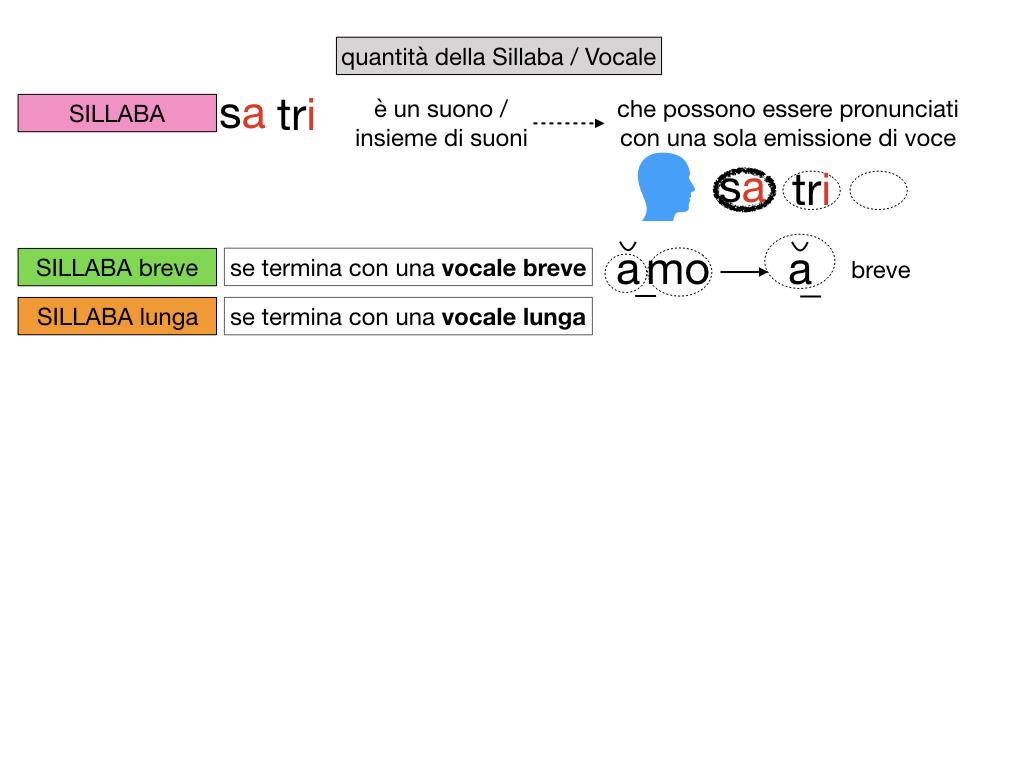 1. LATINO_ALFABETO_ACCENTO__SIMULAZIONE.098