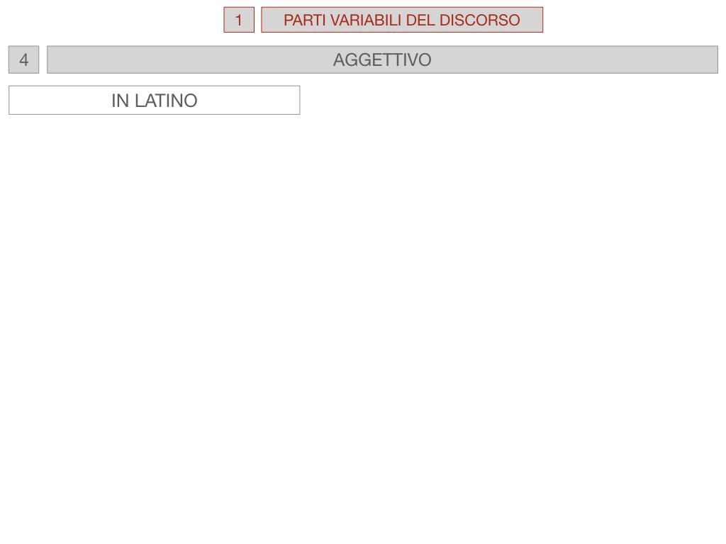 1. bis PARTI VARIABILI E INVARIABILI DEL DISCORSO_SIMULAZIONE.078