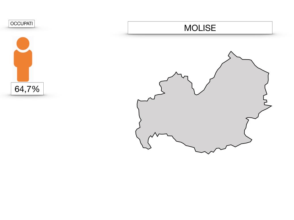10 MOLISE_SIMULAZIONE.074