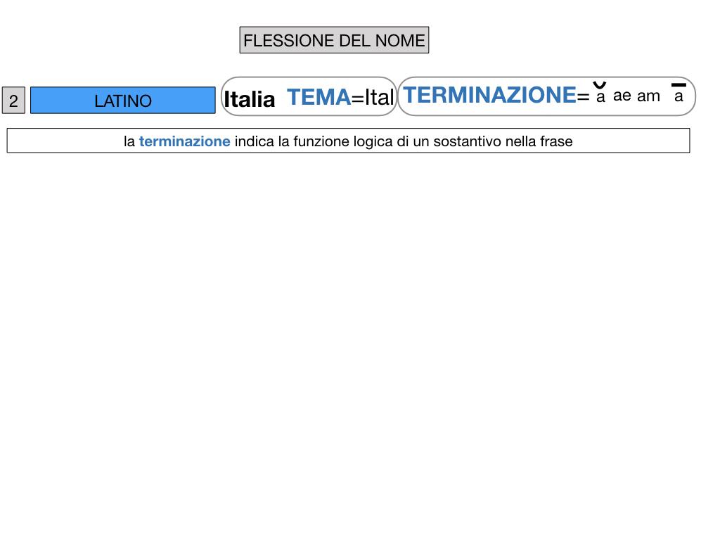 2. FLESSIONE DEL NOME_SOGGETTO E COMPLEMENTO OGGETTO_SIMULAZIONE.027