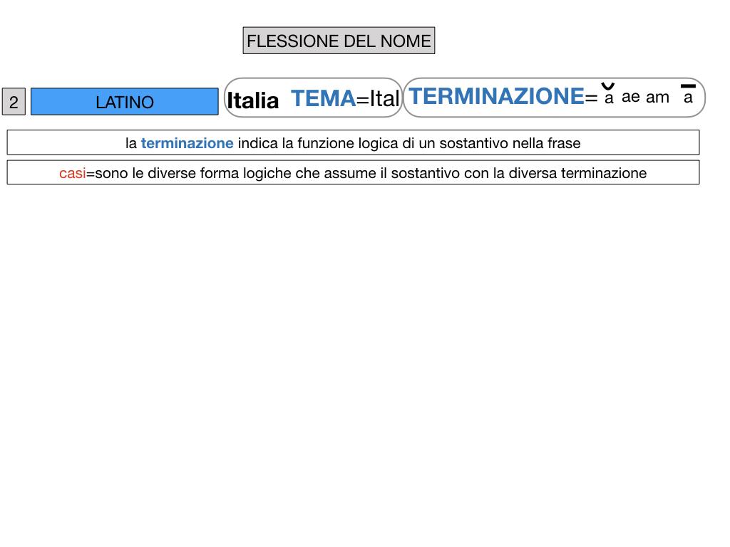 2. FLESSIONE DEL NOME_SOGGETTO E COMPLEMENTO OGGETTO_SIMULAZIONE.028