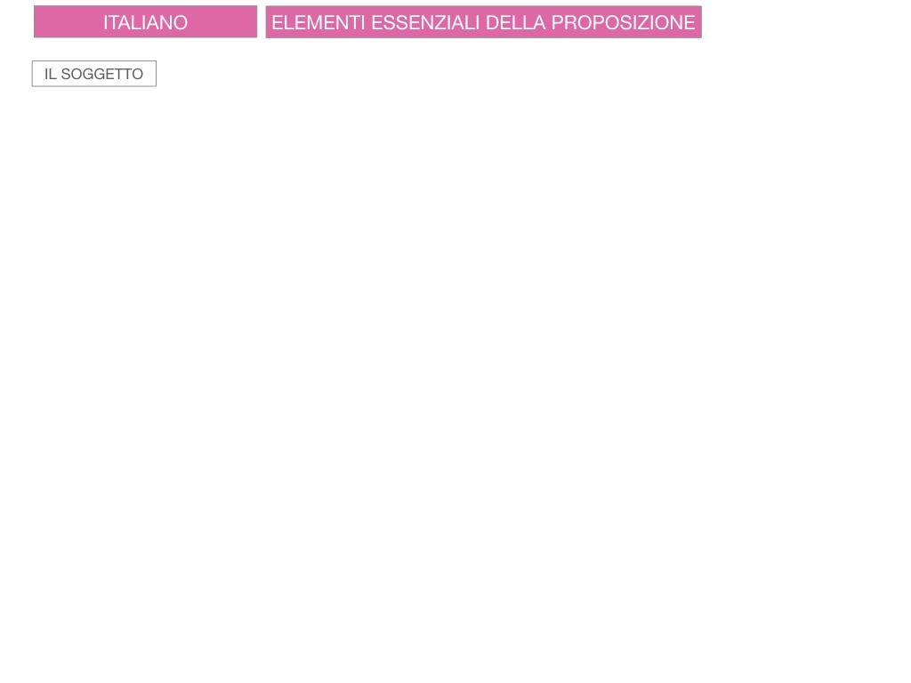 2. FLESSIONE DEL NOME_SOGGETTO E COMPLEMENTO OGGETTO_SIMULAZIONE.061