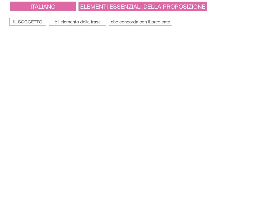 2. FLESSIONE DEL NOME_SOGGETTO E COMPLEMENTO OGGETTO_SIMULAZIONE.063