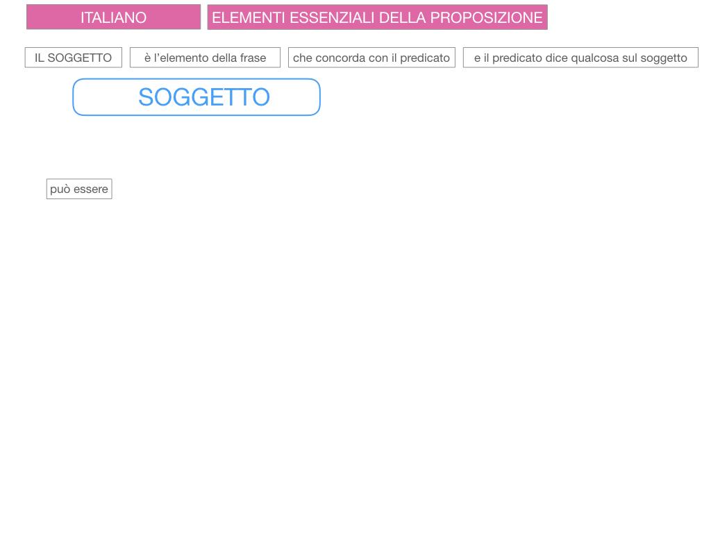 2. FLESSIONE DEL NOME_SOGGETTO E COMPLEMENTO OGGETTO_SIMULAZIONE.065