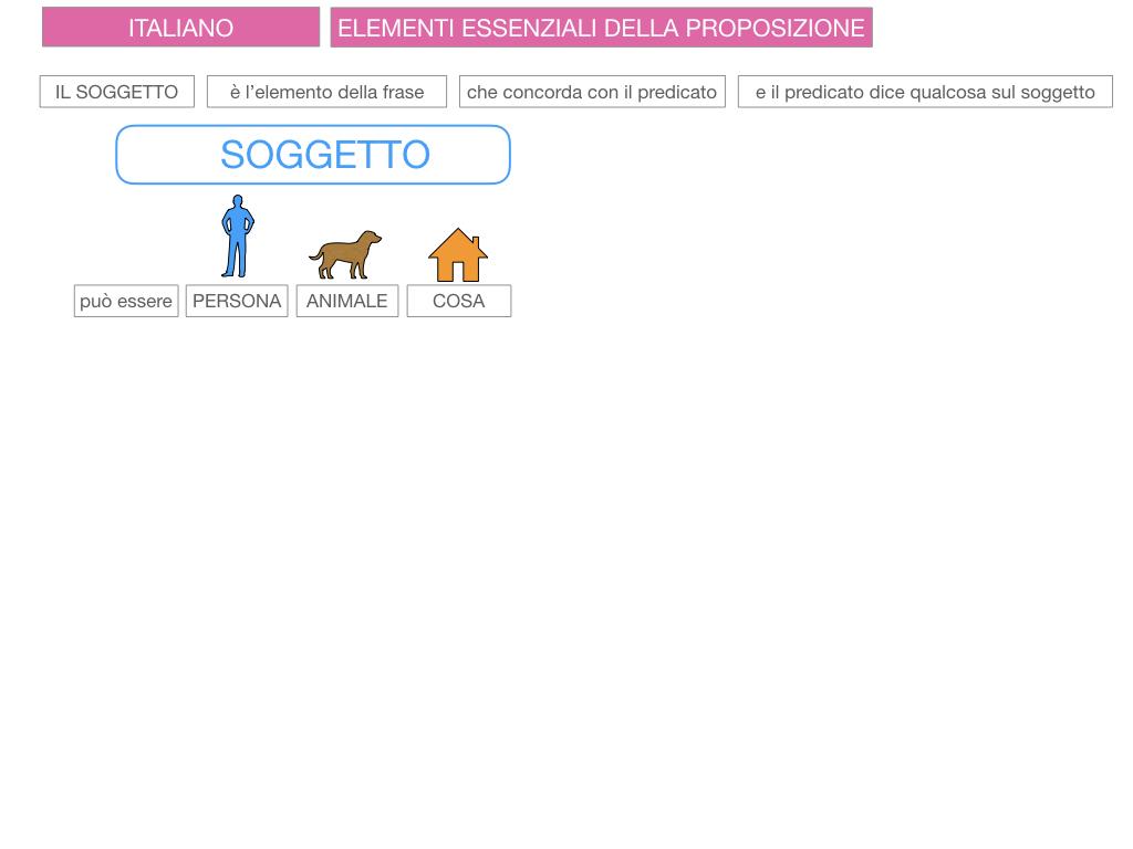 2. FLESSIONE DEL NOME_SOGGETTO E COMPLEMENTO OGGETTO_SIMULAZIONE.066