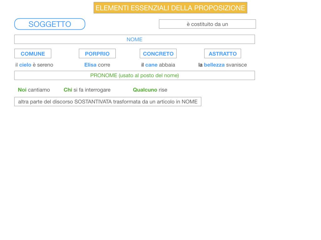 2. FLESSIONE DEL NOME_SOGGETTO E COMPLEMENTO OGGETTO_SIMULAZIONE.098