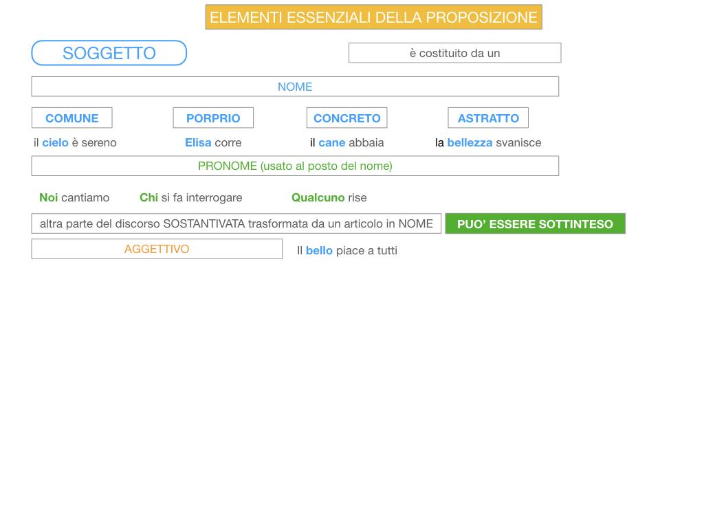 2. FLESSIONE DEL NOME_SOGGETTO E COMPLEMENTO OGGETTO_SIMULAZIONE.101