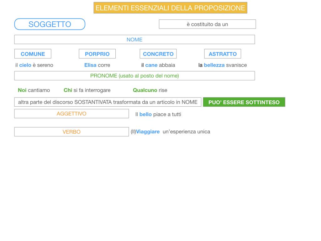 2. FLESSIONE DEL NOME_SOGGETTO E COMPLEMENTO OGGETTO_SIMULAZIONE.103
