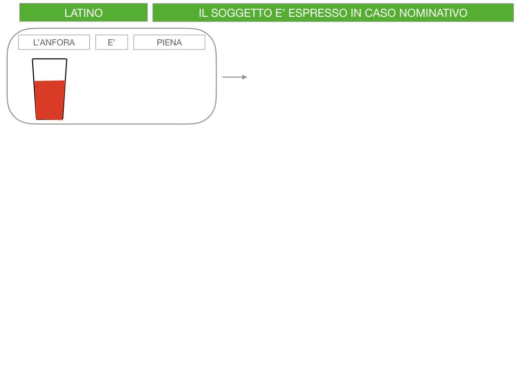2. FLESSIONE DEL NOME_SOGGETTO E COMPLEMENTO OGGETTO_SIMULAZIONE.116