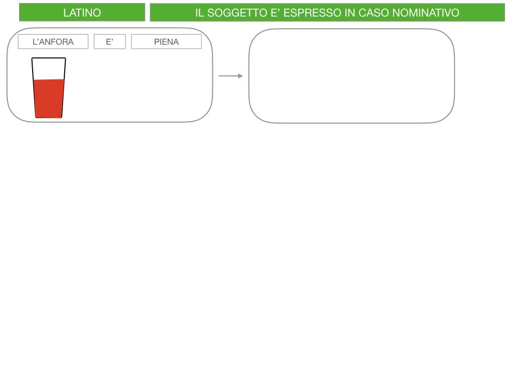 2. FLESSIONE DEL NOME_SOGGETTO E COMPLEMENTO OGGETTO_SIMULAZIONE.117