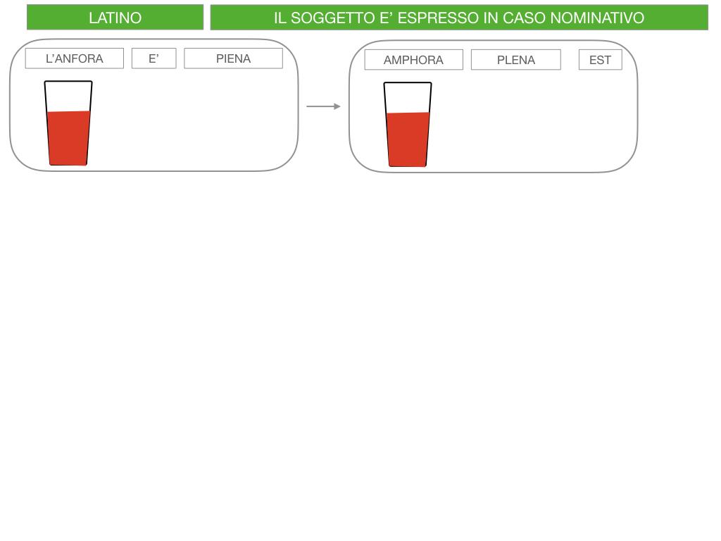 2. FLESSIONE DEL NOME_SOGGETTO E COMPLEMENTO OGGETTO_SIMULAZIONE.119