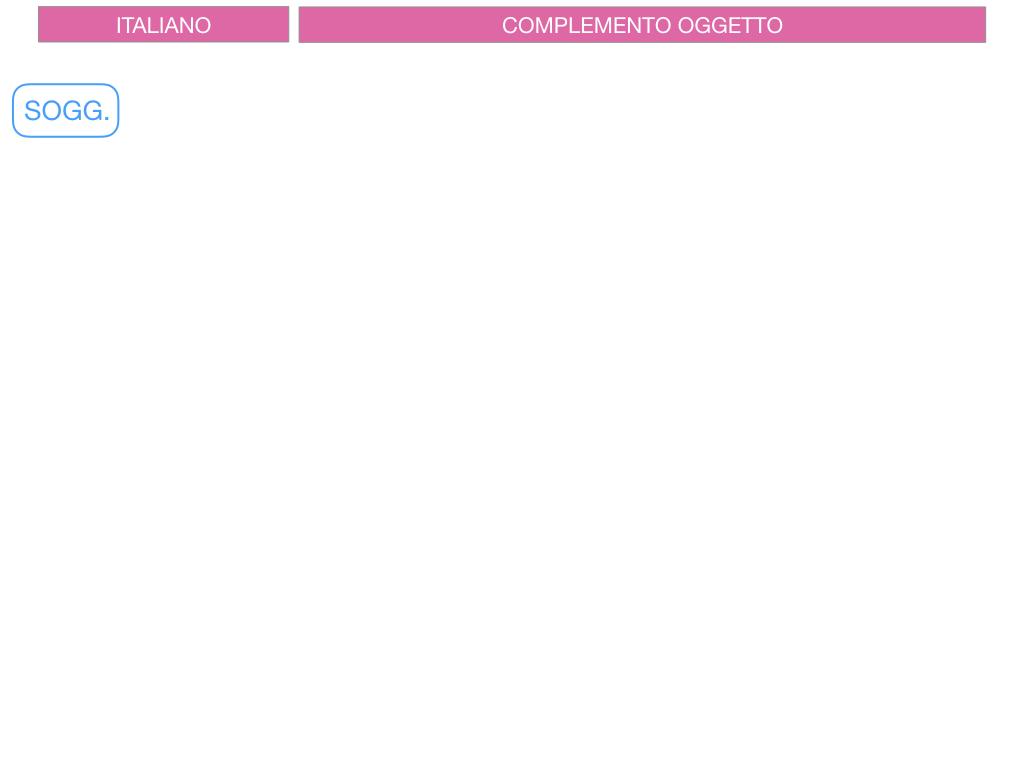 2. FLESSIONE DEL NOME_SOGGETTO E COMPLEMENTO OGGETTO_SIMULAZIONE.123