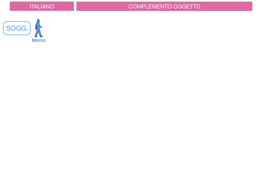 2. FLESSIONE DEL NOME_SOGGETTO E COMPLEMENTO OGGETTO_SIMULAZIONE.124