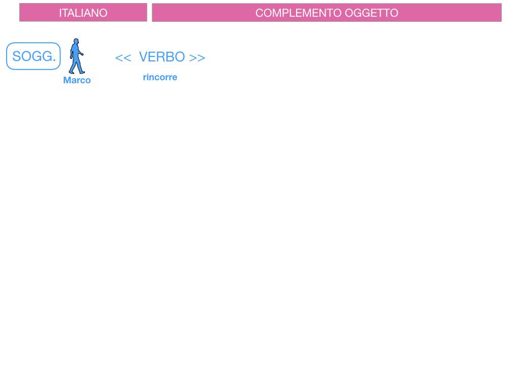 2. FLESSIONE DEL NOME_SOGGETTO E COMPLEMENTO OGGETTO_SIMULAZIONE.125