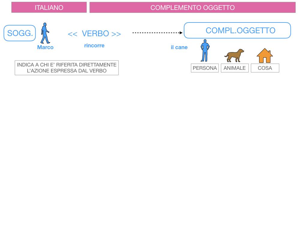 2. FLESSIONE DEL NOME_SOGGETTO E COMPLEMENTO OGGETTO_SIMULAZIONE.129