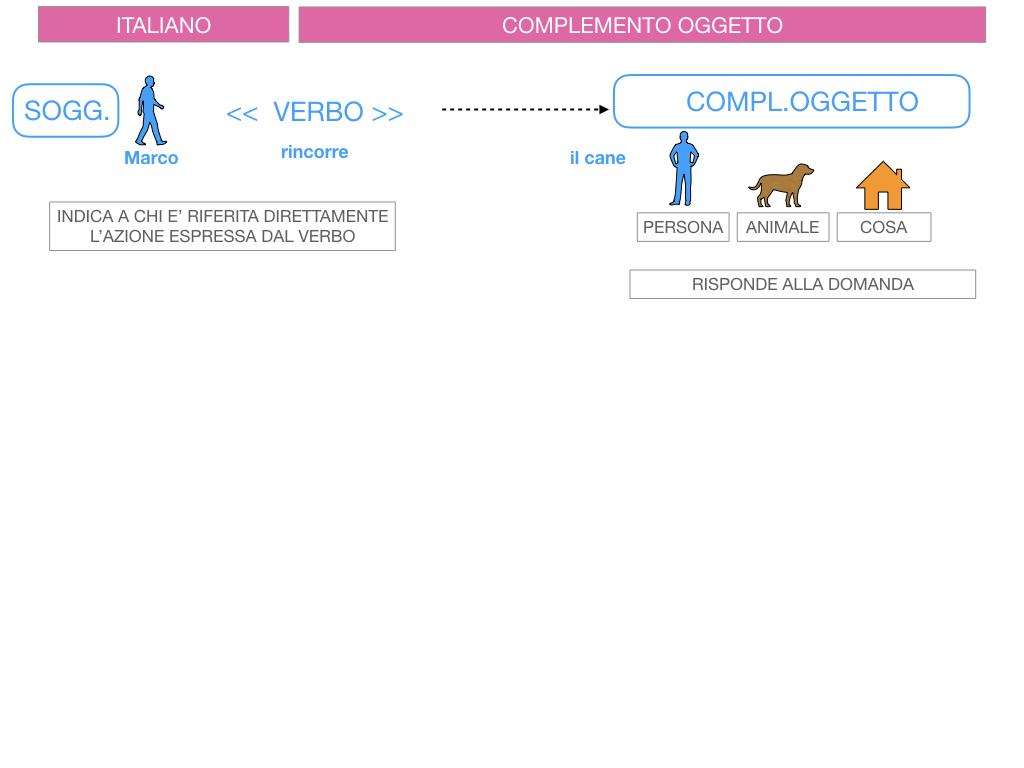 2. FLESSIONE DEL NOME_SOGGETTO E COMPLEMENTO OGGETTO_SIMULAZIONE.130