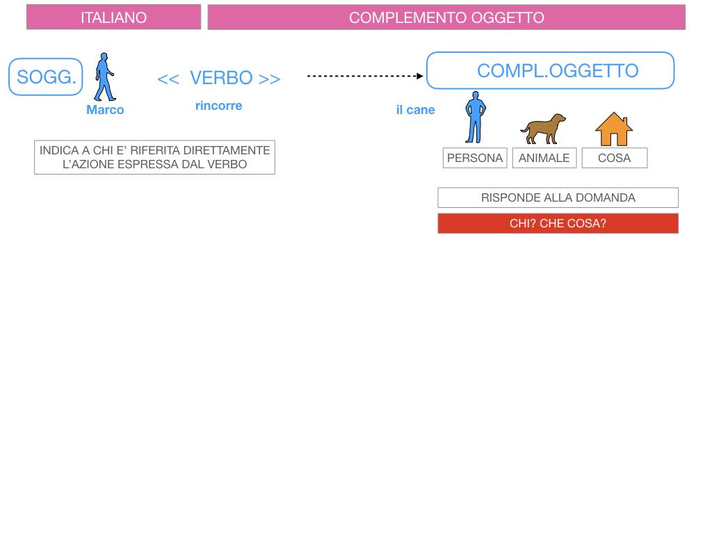 2. FLESSIONE DEL NOME_SOGGETTO E COMPLEMENTO OGGETTO_SIMULAZIONE.131