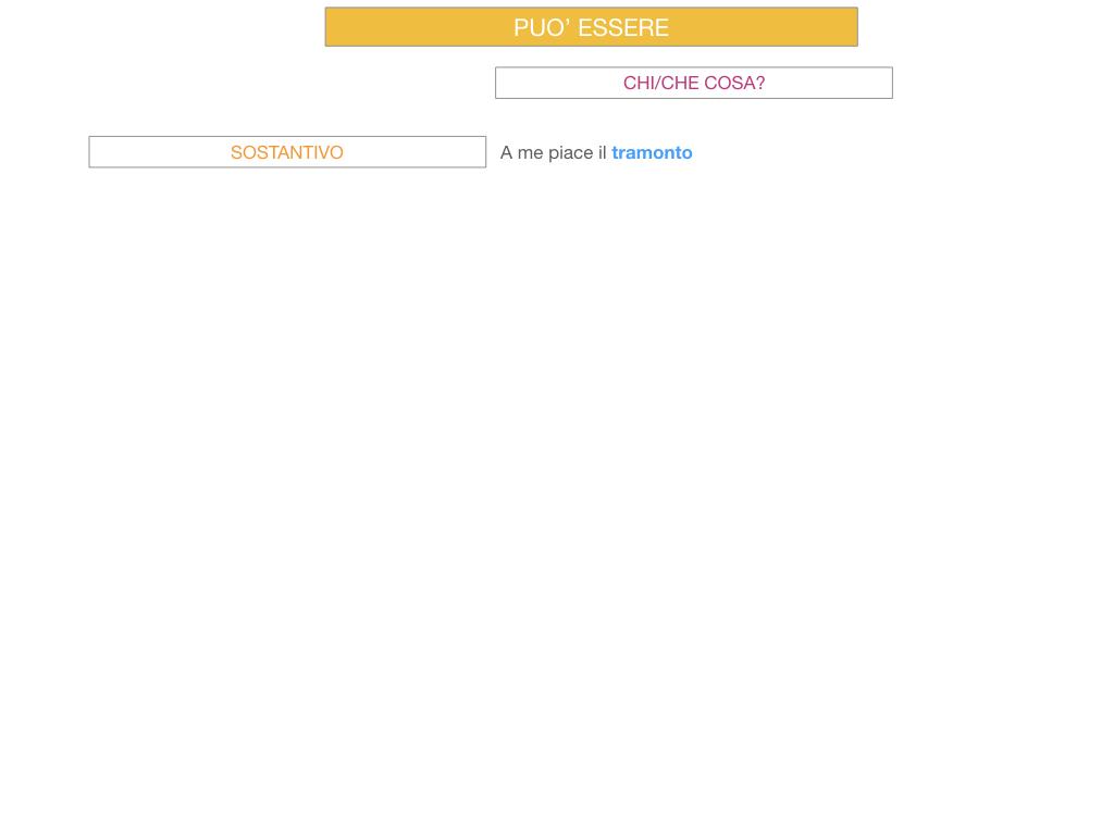 2. FLESSIONE DEL NOME_SOGGETTO E COMPLEMENTO OGGETTO_SIMULAZIONE.145