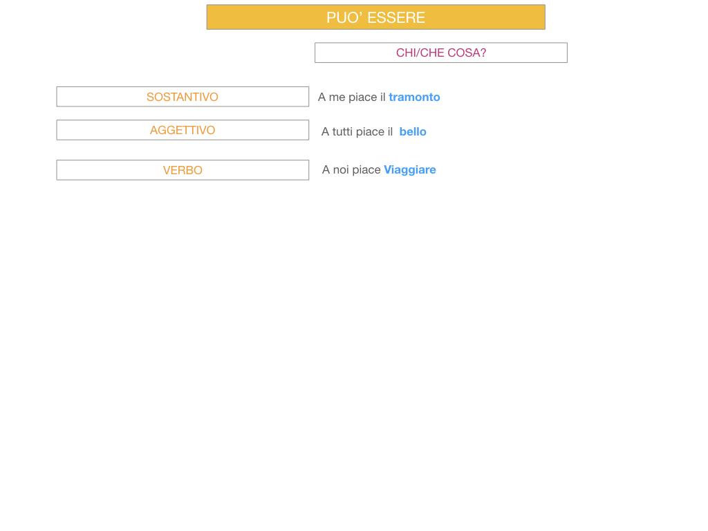 2. FLESSIONE DEL NOME_SOGGETTO E COMPLEMENTO OGGETTO_SIMULAZIONE.149