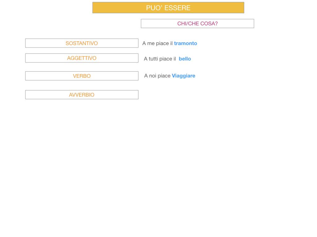 2. FLESSIONE DEL NOME_SOGGETTO E COMPLEMENTO OGGETTO_SIMULAZIONE.150