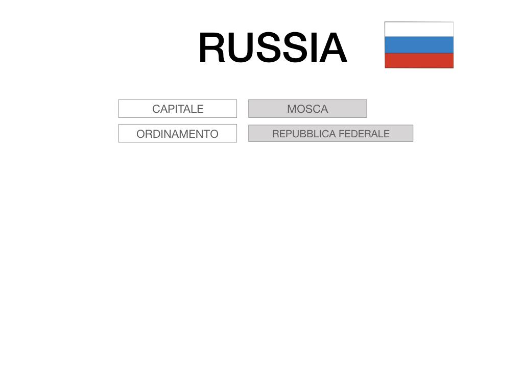 24. RUSSIA_SMULAZIONE.012