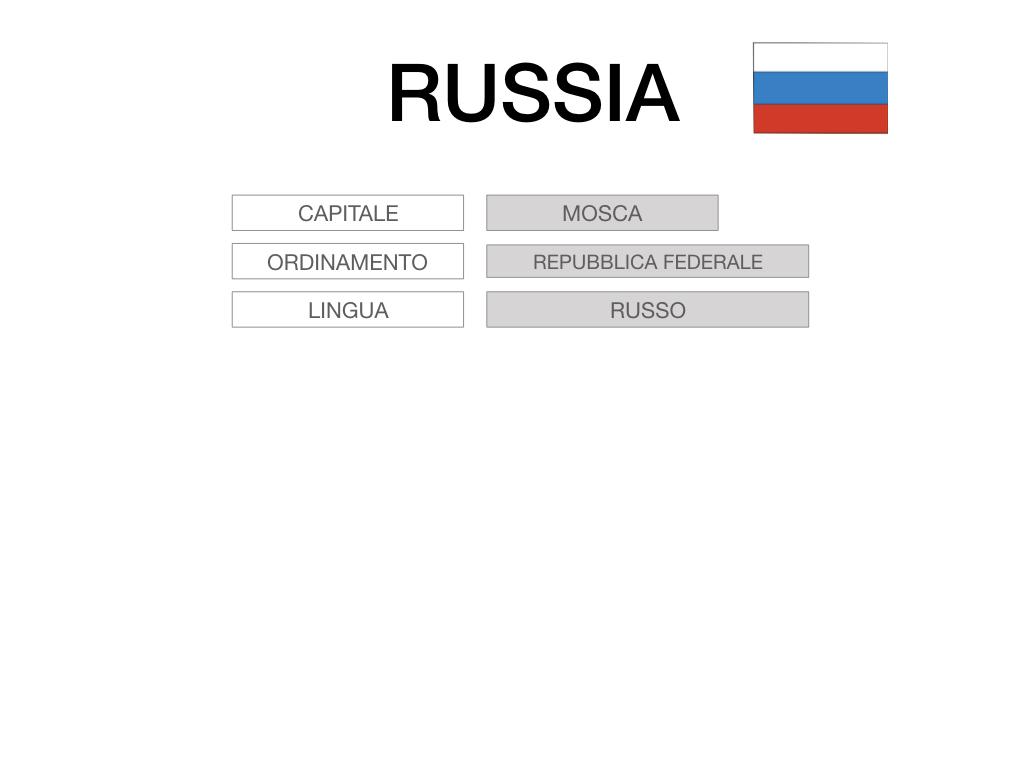 24. RUSSIA_SMULAZIONE.013