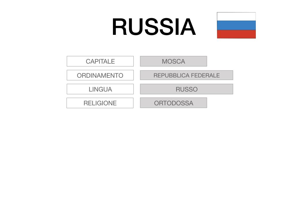 24. RUSSIA_SMULAZIONE.014