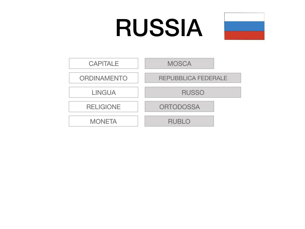 24. RUSSIA_SMULAZIONE.015
