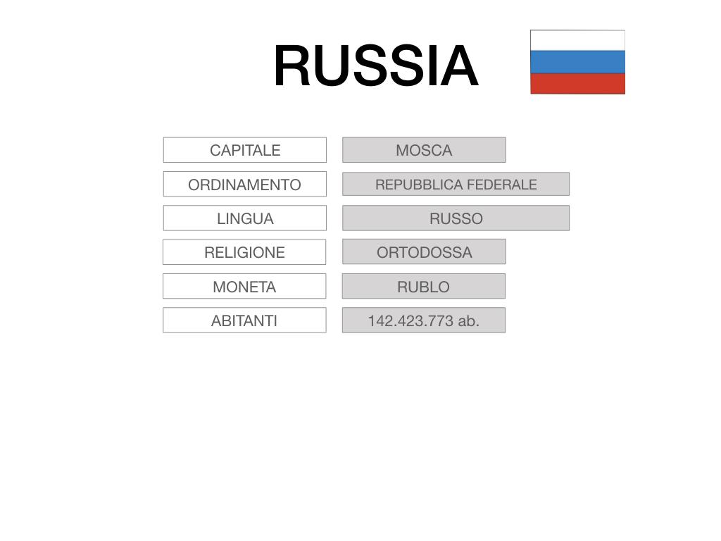 24. RUSSIA_SMULAZIONE.016