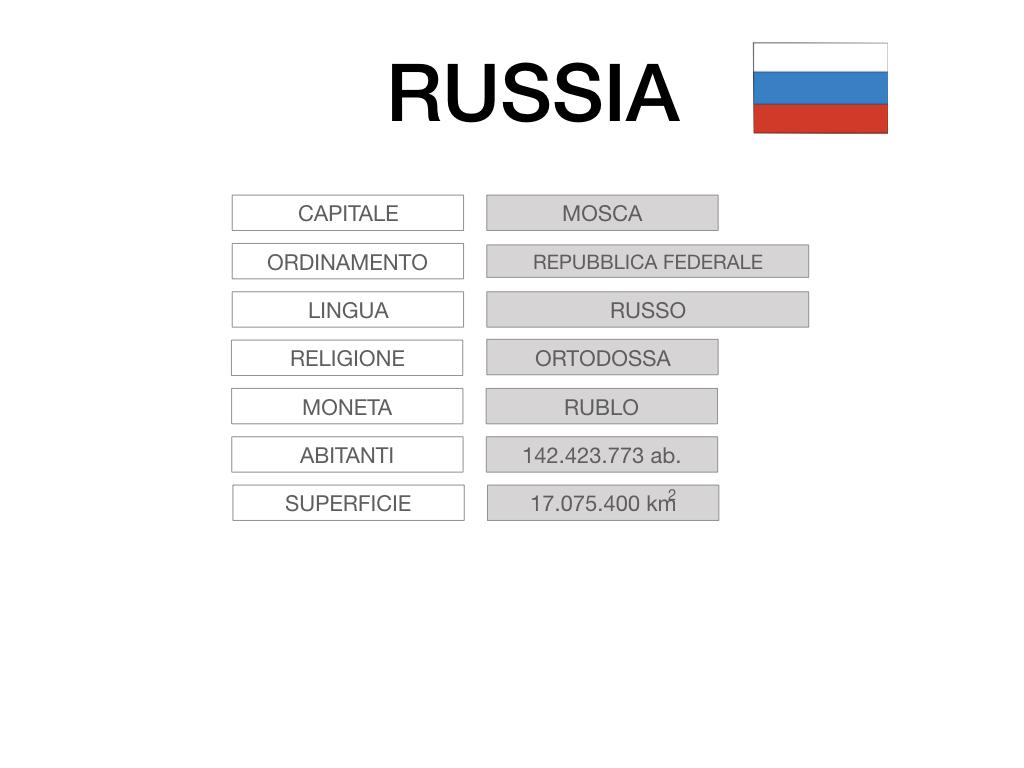 24. RUSSIA_SMULAZIONE.017