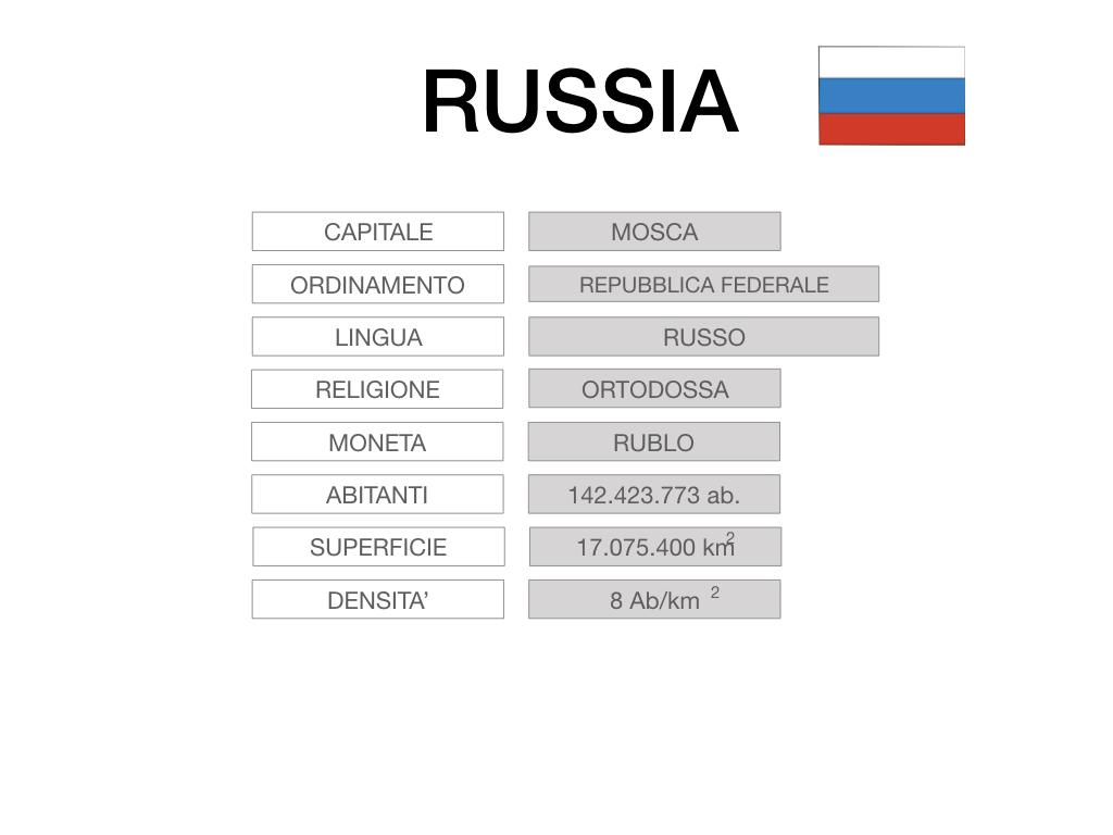 24. RUSSIA_SMULAZIONE.018