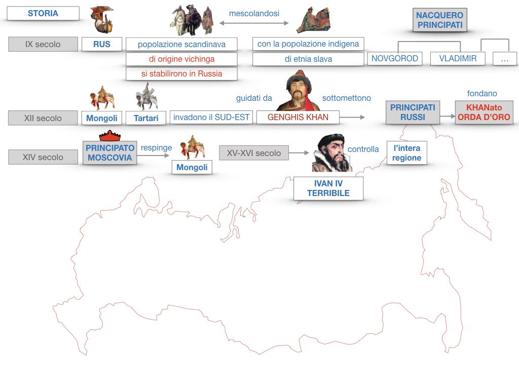 24. RUSSIA_SMULAZIONE.201