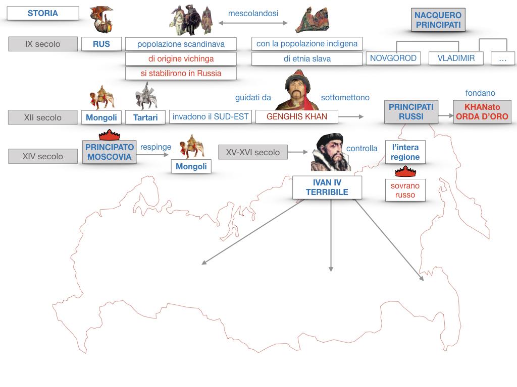 24. RUSSIA_SMULAZIONE.203
