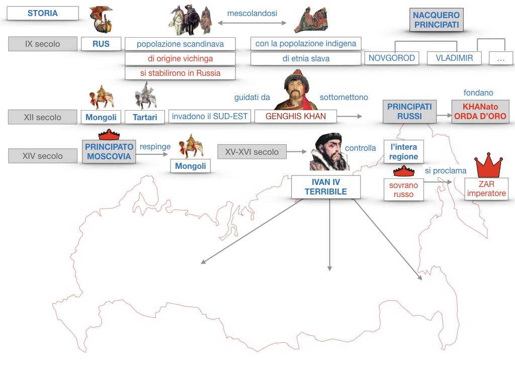 24. RUSSIA_SMULAZIONE.205