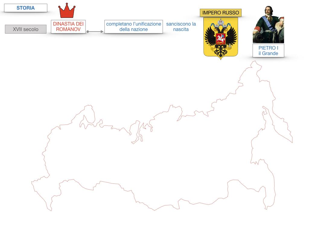 24. RUSSIA_SMULAZIONE.212