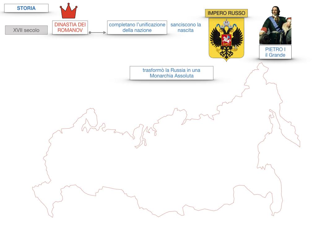 24. RUSSIA_SMULAZIONE.213