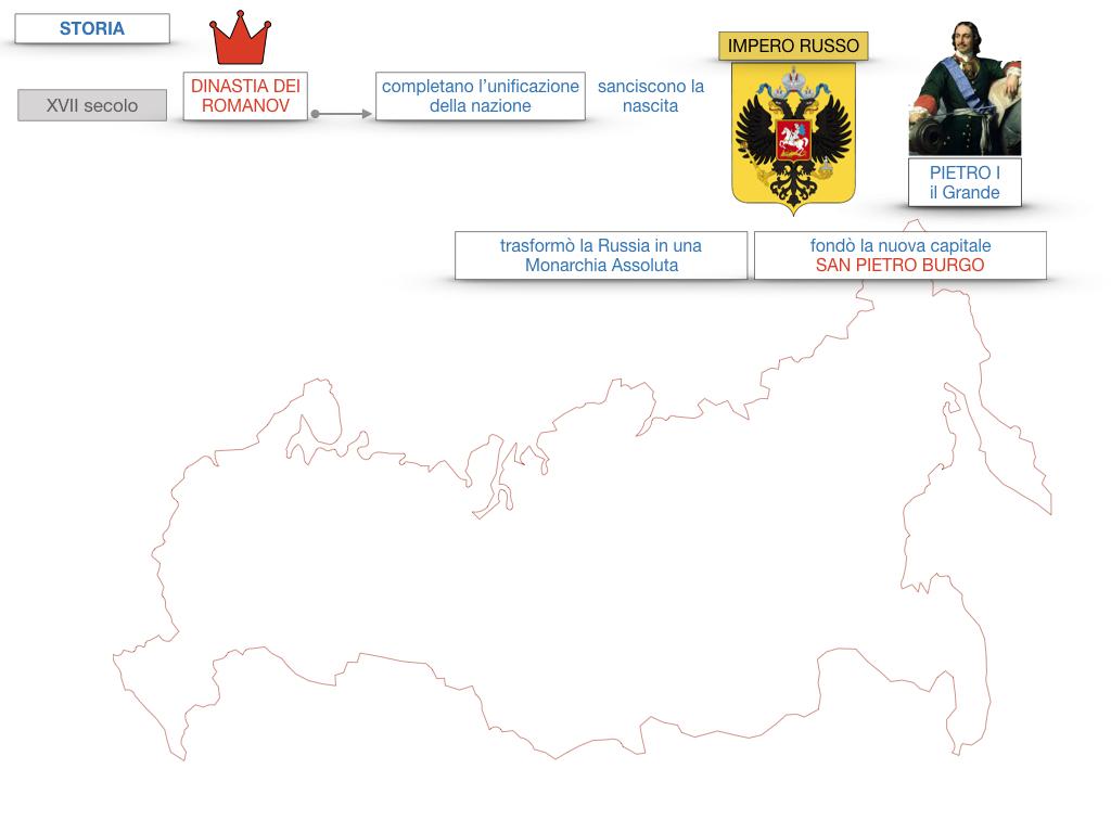 24. RUSSIA_SMULAZIONE.214