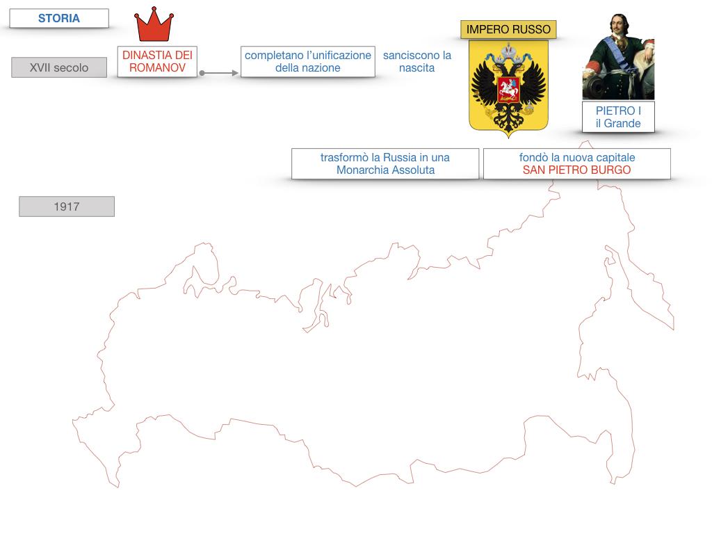 24. RUSSIA_SMULAZIONE.215