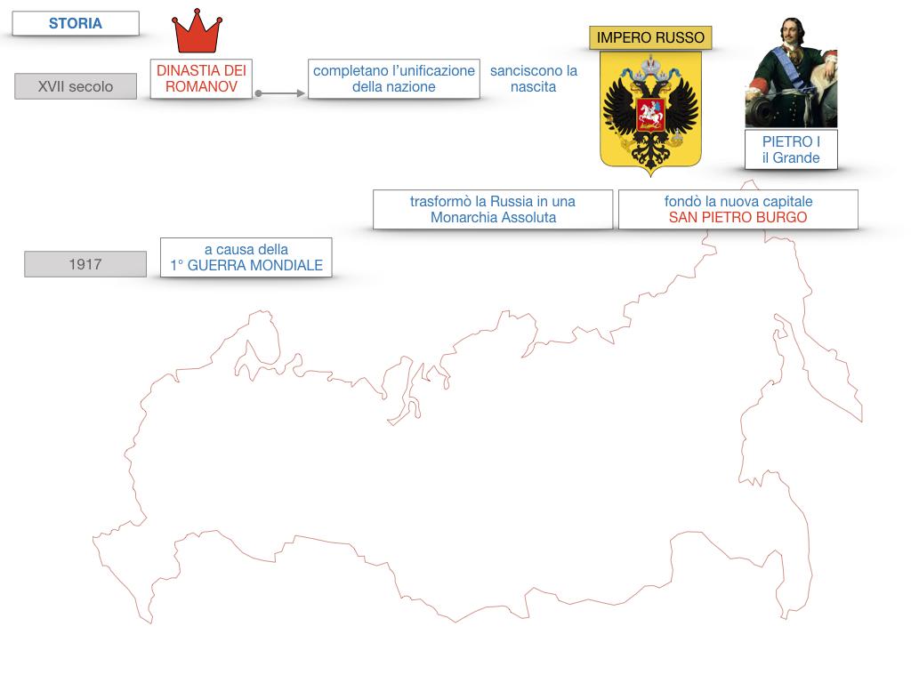 24. RUSSIA_SMULAZIONE.216