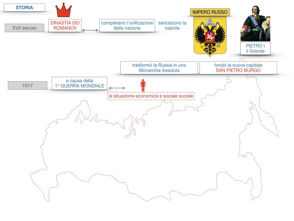 24. RUSSIA_SMULAZIONE.217