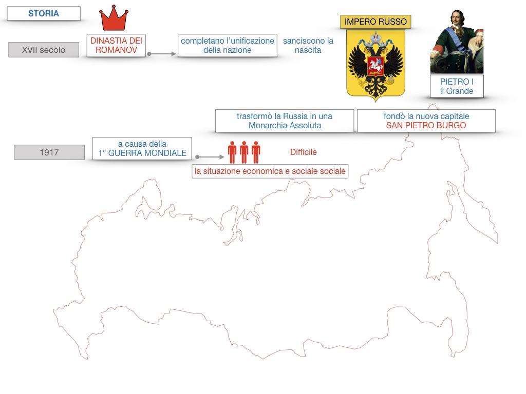24. RUSSIA_SMULAZIONE.218