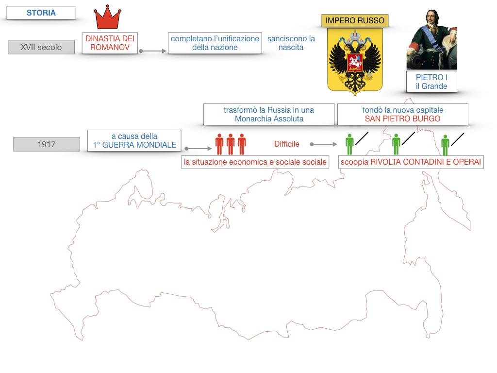 24. RUSSIA_SMULAZIONE.221