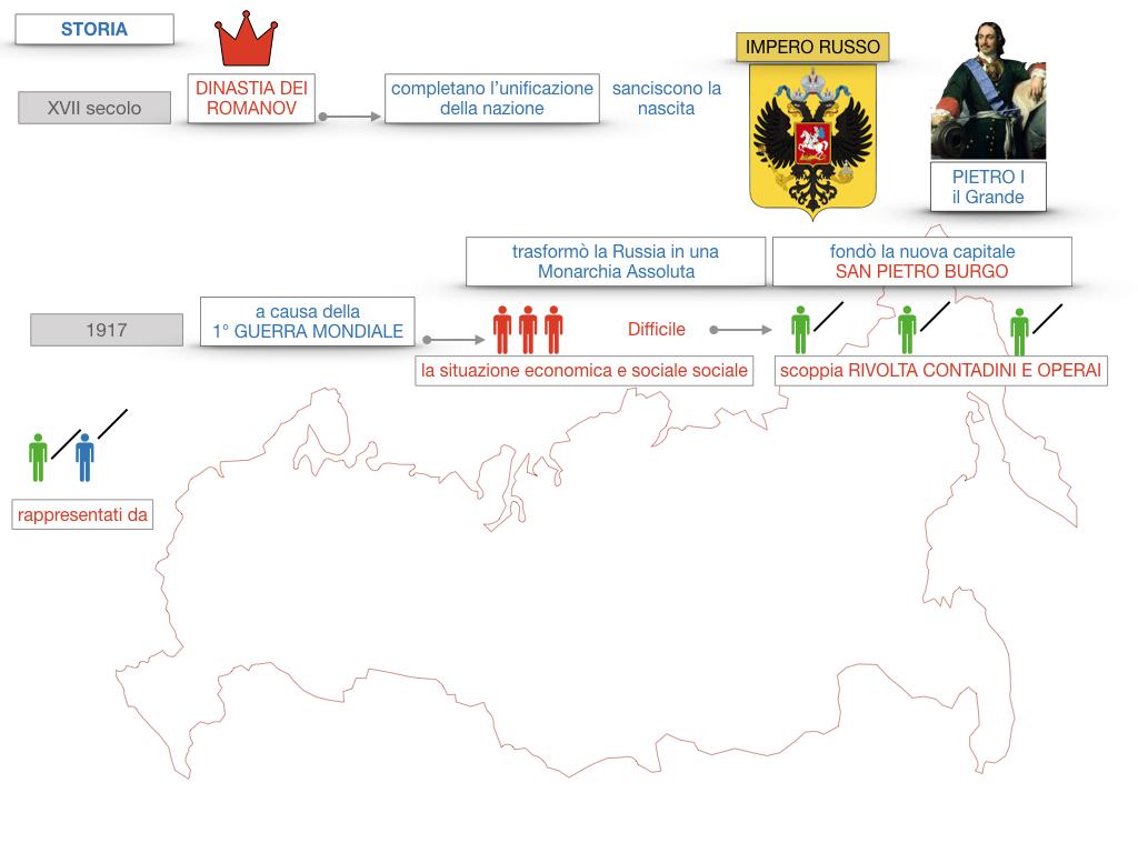 24. RUSSIA_SMULAZIONE.222